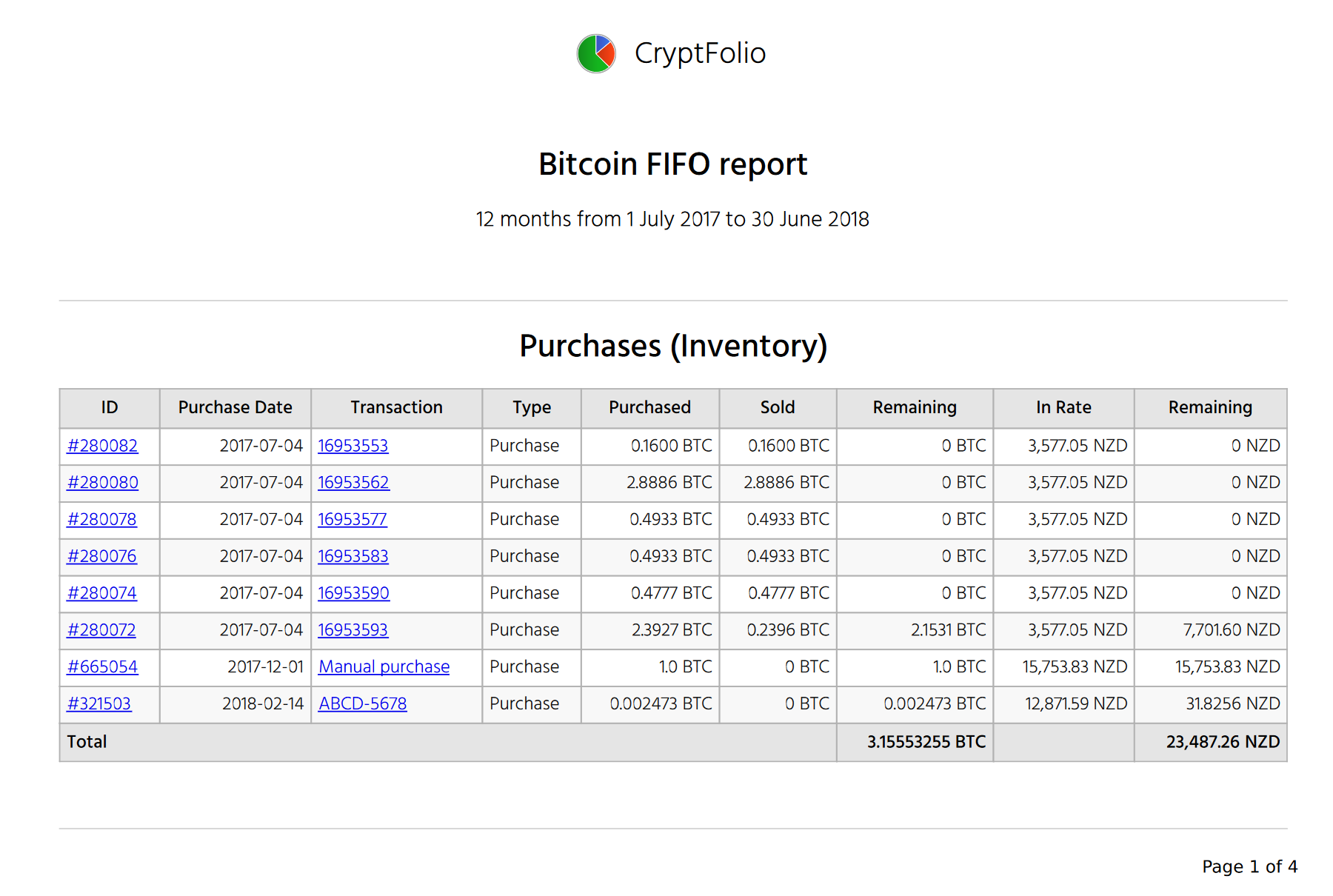 Screenshot of the first page of a sample FIFO report, as exported to PDF by CryptFolio. The FIFO report is showing the dates covered in the report, and a list of purchases (inventory) in the report period.