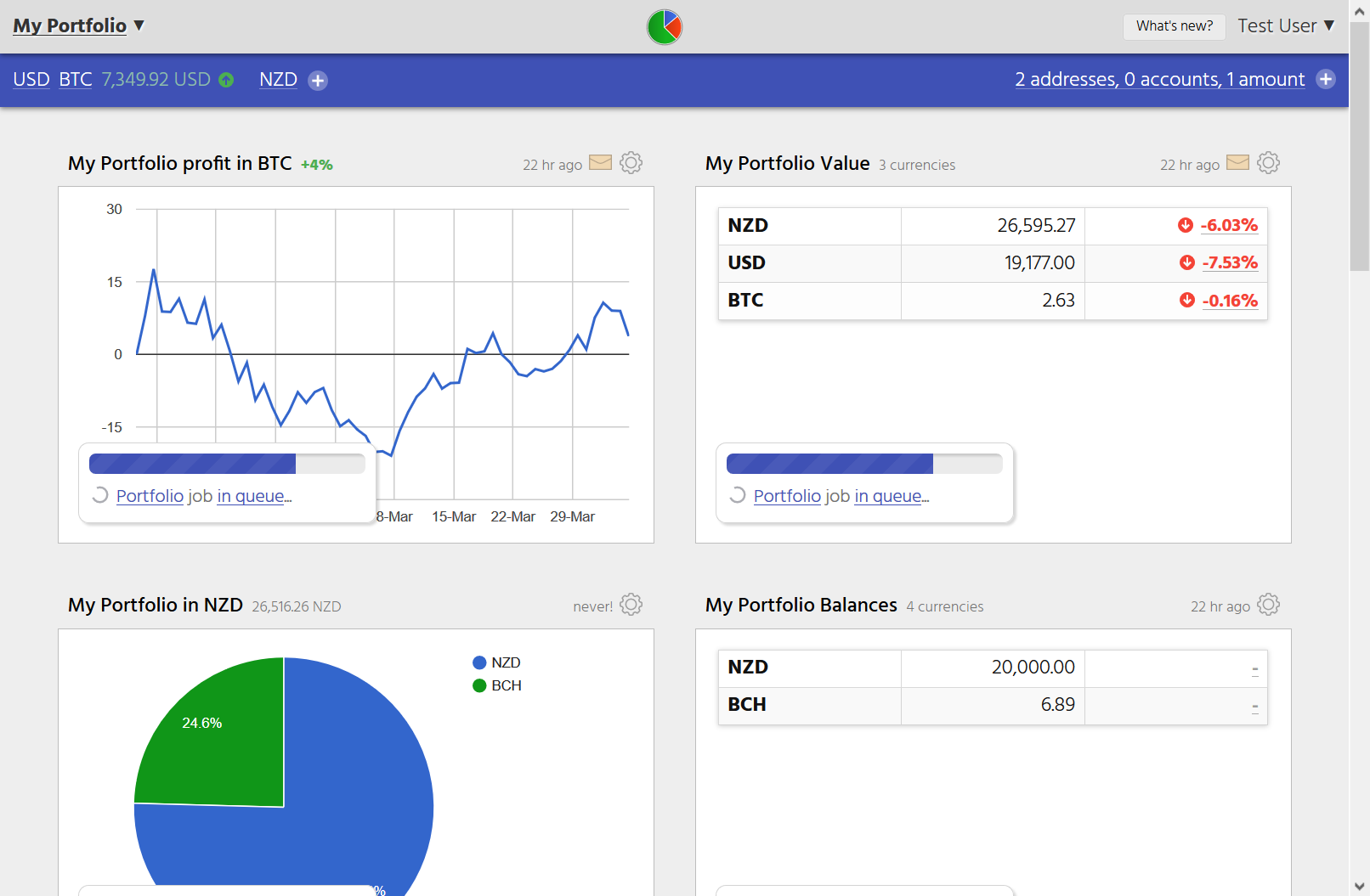 Screenshot showing a sample CryptFolio portfolio of charts and reports.